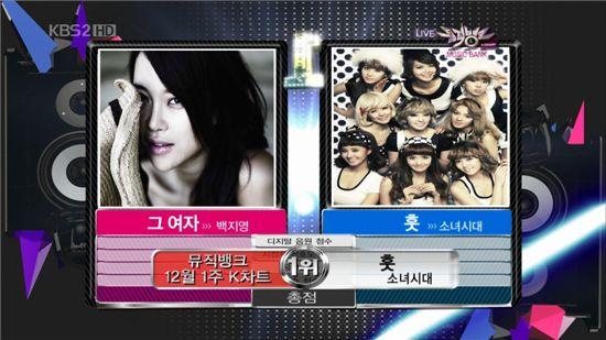 소녀시대, '오!'에 이어 '훗' 5주 연속 1위··가요대상 눈 앞?