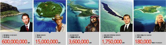 섬 하나쯤 있어야 억만장자?