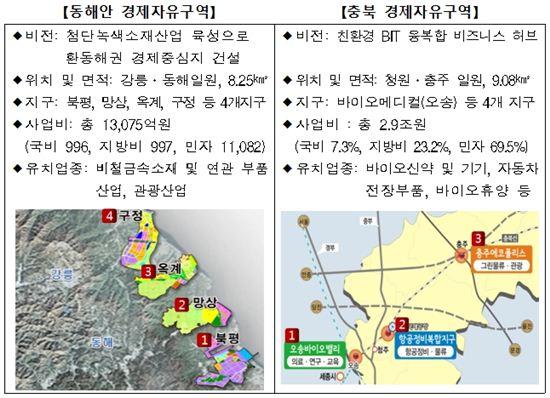 동해안·충북, 경제자유구역 추가 지정…파급효과는?