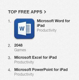 마이크로소프트(MS)의 아이패드용 오피스 프로그램이 공개된지 5시간만에 미국에서 가장 인기있는 애플리케이션 1·3·4위를 차지했다.