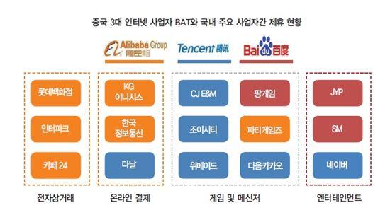 '中' ICT 영향력 스마트폰 넘는다…세계 공습 본격화 - 아시아경제