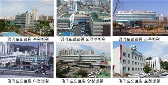 경기도의료원 산하 6개 병원