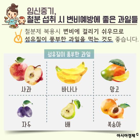 [카드뉴스]임산부의 과일섭취, 마음놓고 먹어도 될까?