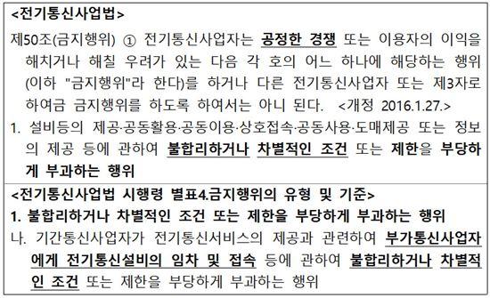 """""""구글 등 인터넷망 사용료 역차별, 규제 가능"""""""