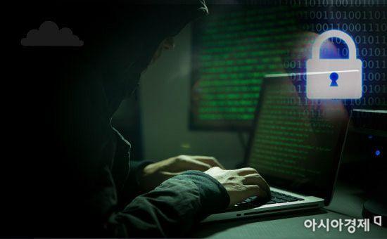 기업 인사담당자 이메일, 사이버범죄 '표적'