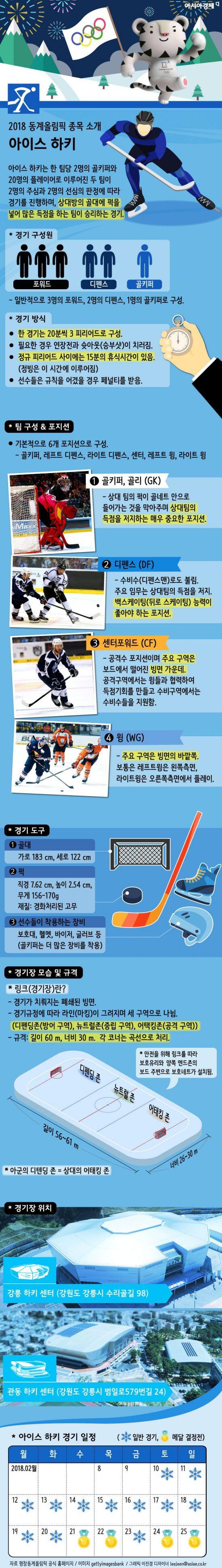 [인포그래픽]2018 평창 동계올림픽 종목소개-아이스 하키