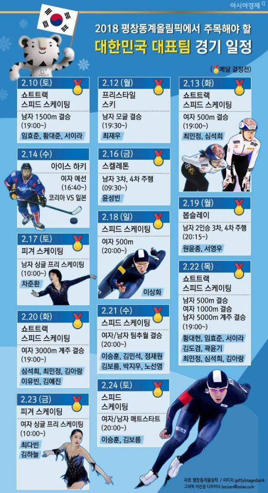 [인포그래픽]평창 동계올림픽-'대한민국 대표팀 경기 일정'