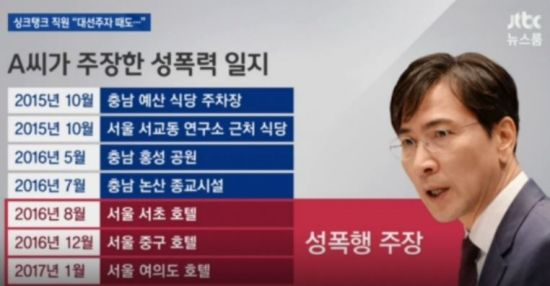 """""""안희정에게 세 차례 걸쳐 성폭행…"""" 安 싱크탱크 직원 추가 폭로"""