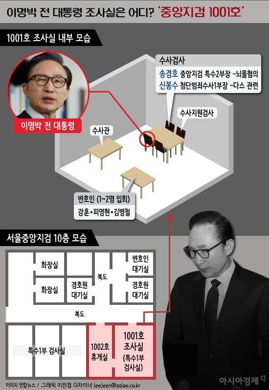 [인포그래픽]이명박 전 대통령 조사실은 어디? '중앙지검 1001호'