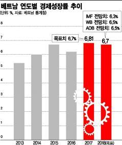 [신남방을가다①]실리콘밸리 닮은 '스타트업 新1번지' 베트남 쟁탈전