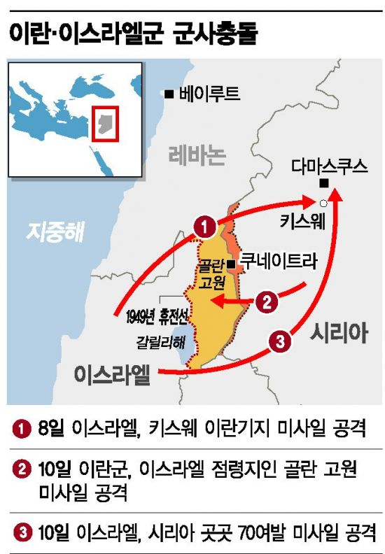 """트럼프 '골란 고원' 발언 파문…""""중동 유혈 사태 우려"""""""