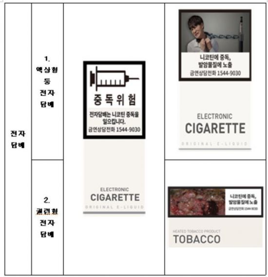 궐련형 전자담배는 진짜 덜 해로울까…식약처와 살벌한 기싸움에 혼란 가중