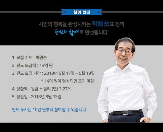 박원순 서울시장 후보, 선거비용 14억원 15분만에 모았다