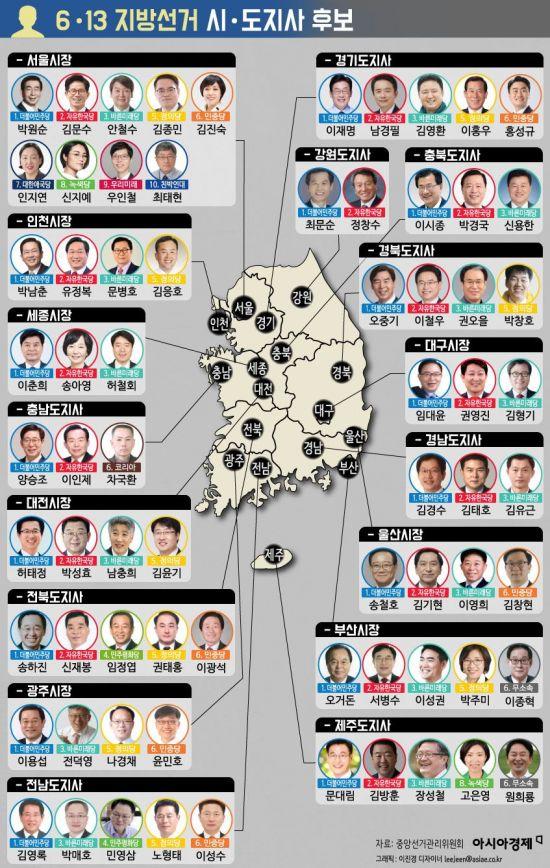 [인포그래픽]6·13 지방선거 시·도지사 후보