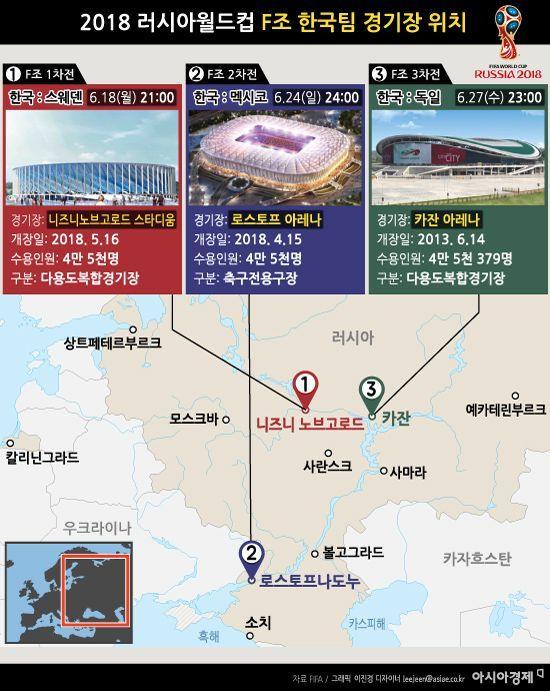 [인포그래픽]2018 러시아월드컵 '태극전사 뛸 경기장'