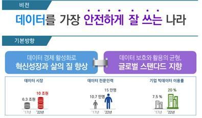 제공=과기정통부