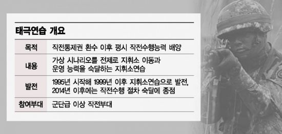 [양낙규의 Defence Club]내달부터 한국군 단독훈련 진행한다