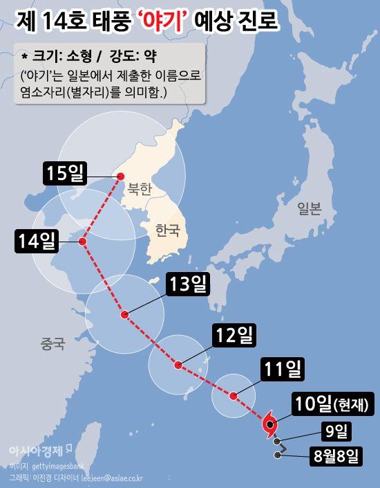 [인포그래픽]제14호 태풍 '야기' 예상 진로