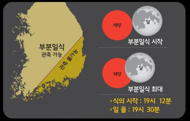 사진=한국천문연구원 페이스북