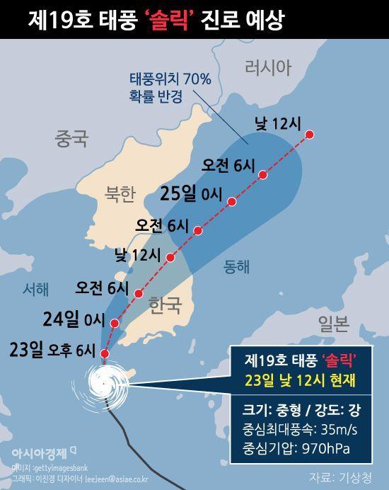 [인포그래픽]제19호 태풍 '솔릭' 진로 예상