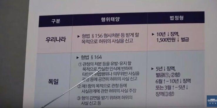 사진=청와대Live '무고죄 특별법 제정', '성폭력 수사매뉴얼 관련' 청원답변 영상 캡처