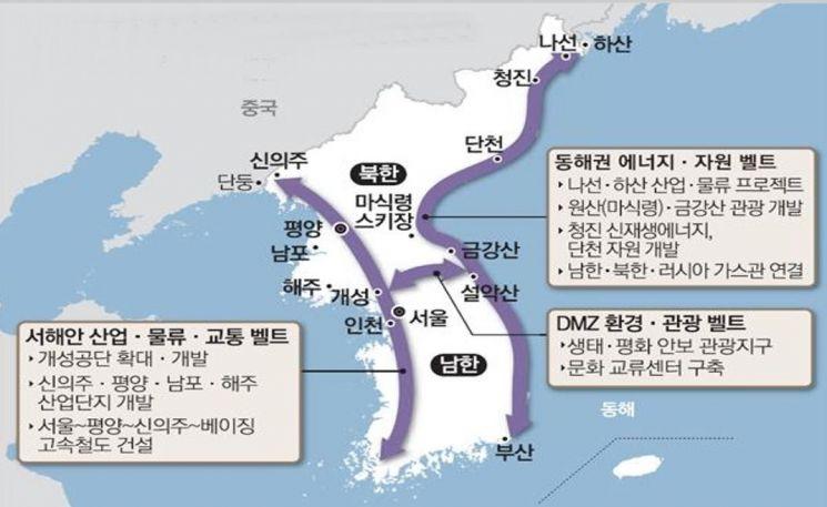 문재인 정부가 구상 중인 '한반도 신경제 지도'(자료= 국정기획자문위원회ㆍ통일연구원)