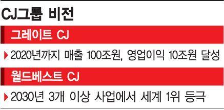 """'광폭행보' 이재현 CJ 회장…신입사원 만나고 PGA행 """"글로벌 영토 확장"""""""