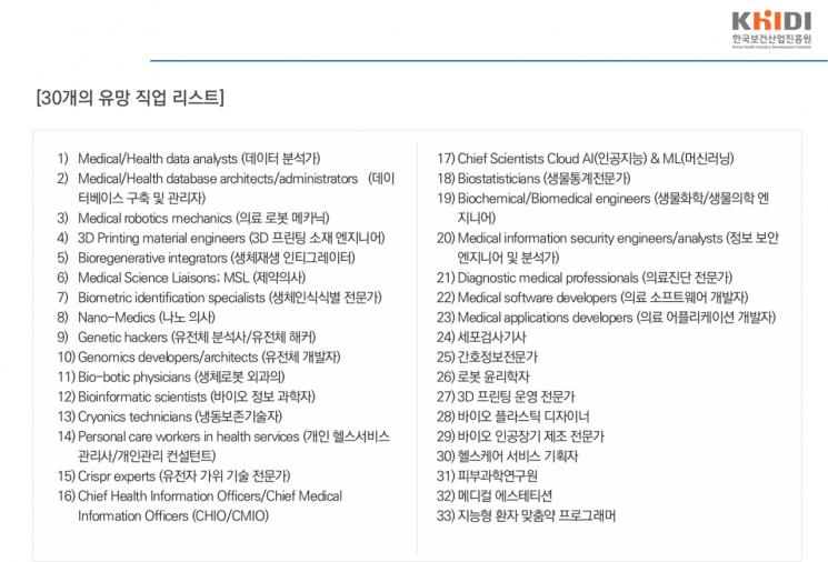 보건산업 분야 유망직업 리스트/출처=한국보건산업진흥원