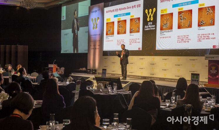 김진형 인공지능연구원장이 8일 서울 중구 롯데호텔에서 열린 '2018 아시아여성리더스포럼'에서 '디지털 대변혁의 시대 핵심가치' 라는 주제로 강연을 하고 있다./윤동주 기자 doso7@
