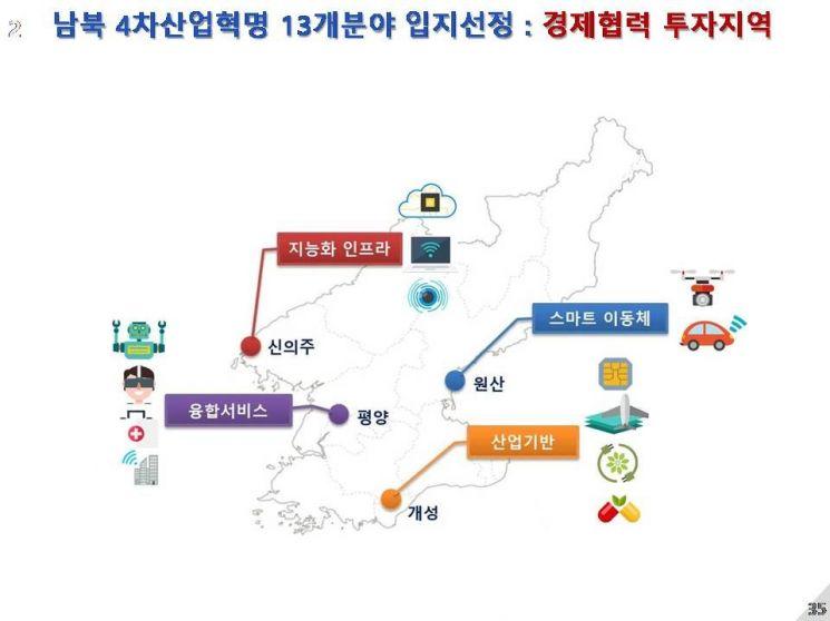 제공=문형남 숙명여대 정책산업대학원 교수