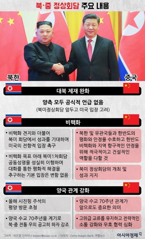 [인포그래픽]북·중 정상회담 주요 내용