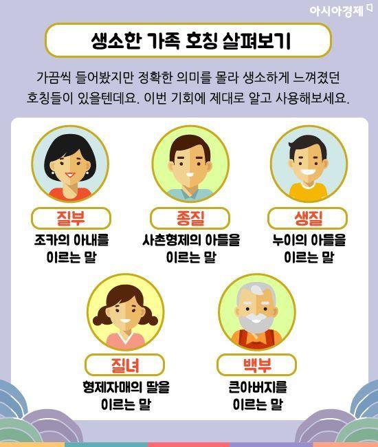 [카드뉴스]알쏭달쏭 가족, 친지 호칭 제대로 알고 쓰자