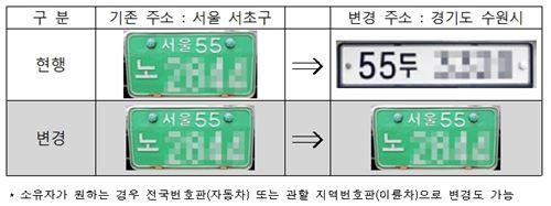 지역번호판 변경의무 폐지 전후 비교 예시