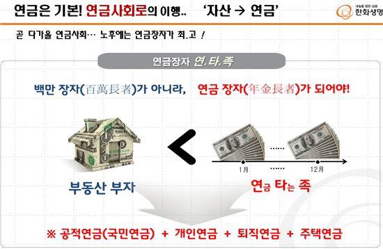 ◇ 백만장자가 아니라 연금장자(한화생명 제공)