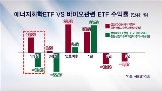 [골드메이커]4분기 ETF 시장, 투자 현황 및 전략은?