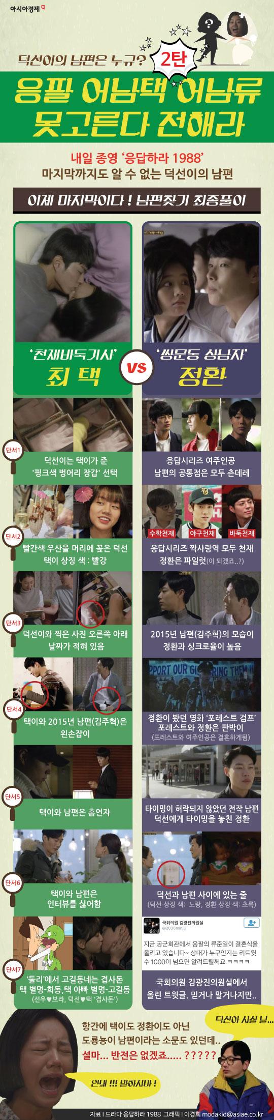[인포그래픽]'응팔' 덕선이 남편은 누규? 2탄