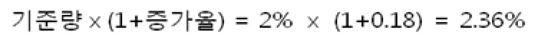 [김동엽의 미래설계]퍼센트(%)와 퍼센트포인트(%p)