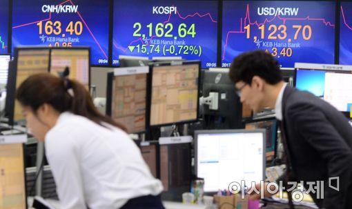 [포토]코스피 하락, 원달러환율 상승 출발