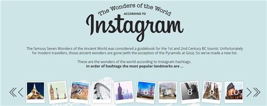 인스타그램으로 보는 세계 명소 50곳/사진=온 더 고 투어 홈페이지