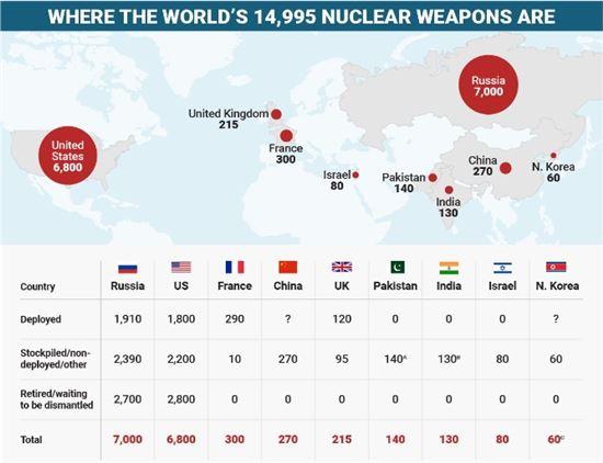 세계 핵무기 현황(출처 = 비즈니스 인사이더)