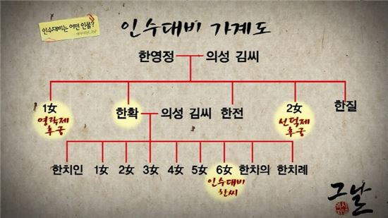 (사진=KBS 역사저널 그날)
