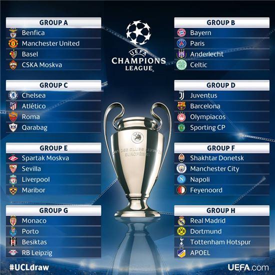 챔피언스리그 조추첨 결과 [사진=UEFA 공식 페이스북]