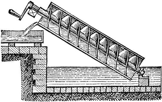 아르키메데스가 바빌론 공중정원의 펌프를 개량해 만들었다고 알려진 나선형 펌프(사진=위키피디아)