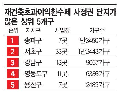 [단독]서울 재건축 절반이 초과이익환수제 사정권
