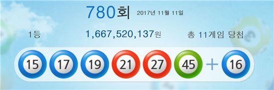 출처=나눔로또 홈페이지 캡쳐