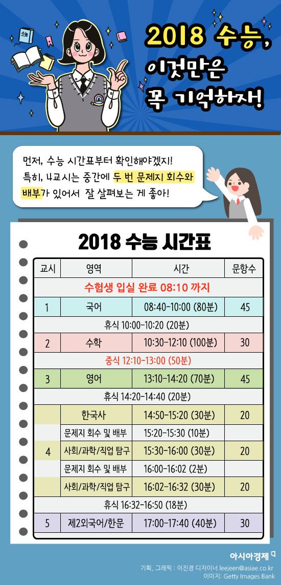 [인포그래픽]2018 수능 준비물과 컨디션 조절 꿀팁