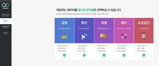 KB국민카드, 빅데이터 중개·거래 플랫폼 선보인다