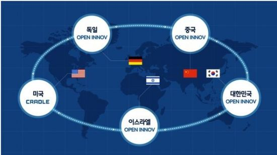현대차그룹, 연내 韓·獨·中에 오픈 이노베이션 센터 신설…5대 혁신 네트워크 구축