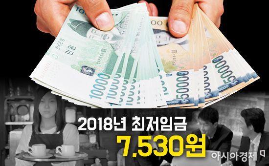 [시장과 따로노는 文정책] 임금 오르는데 매출 증대된다고?