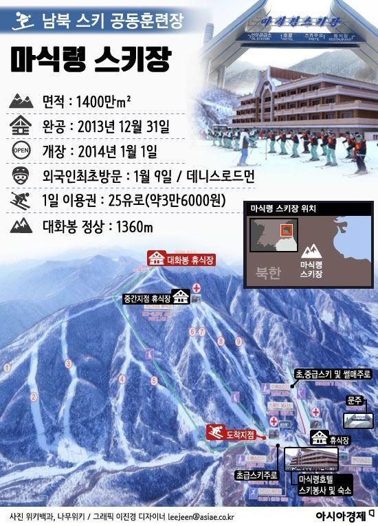 [인포그래픽]남북 스키 공동훈련장 마식령 스키장